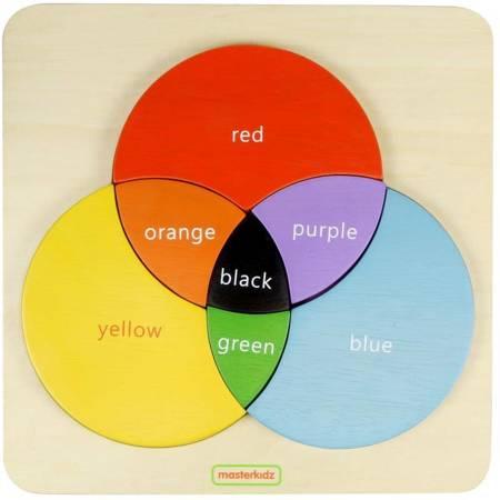 Drewniana Tablica Edukacyjna Mieszanie Kolorów Masterkidz